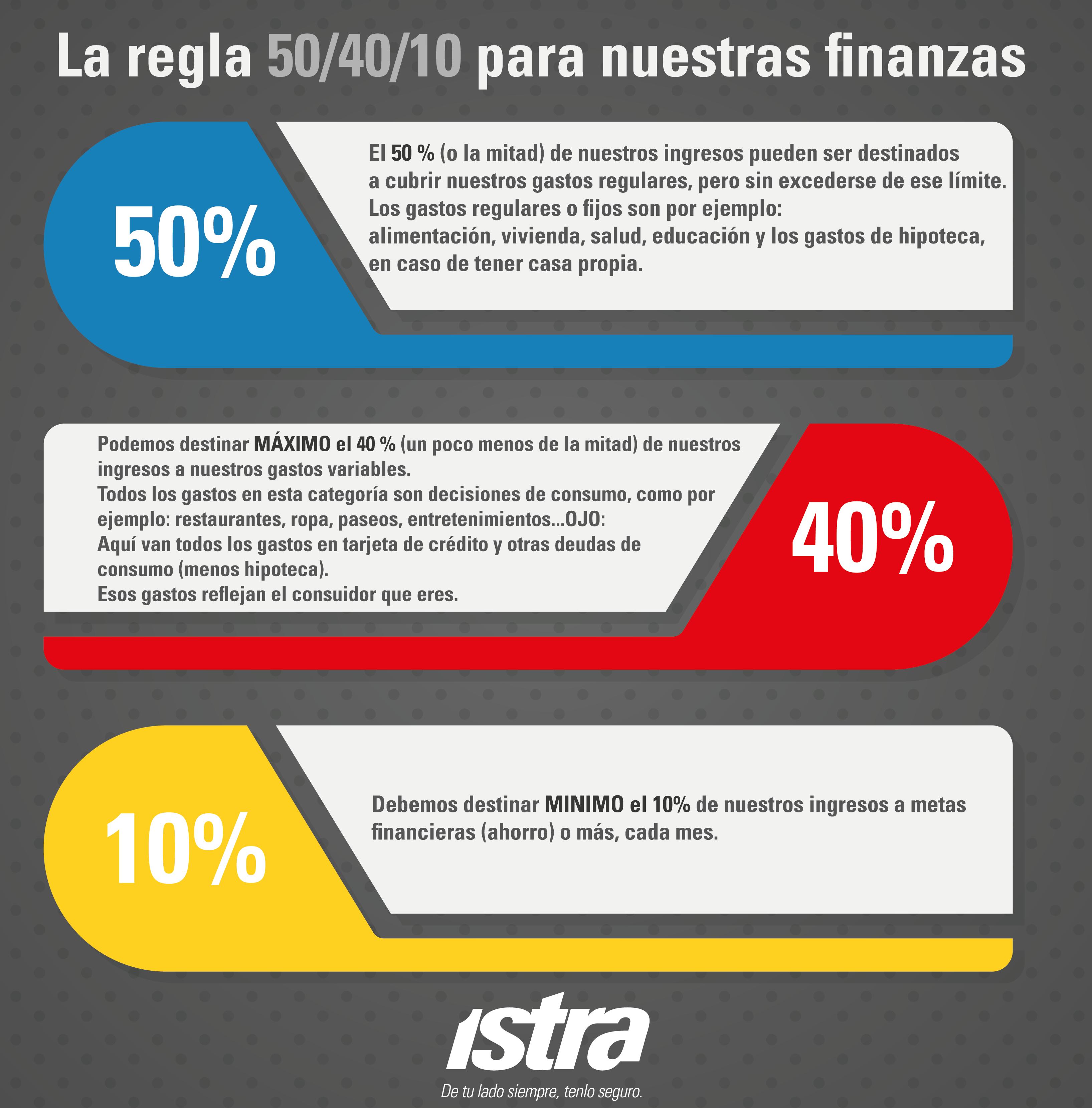 Reglas para nuestras finanzas (2)